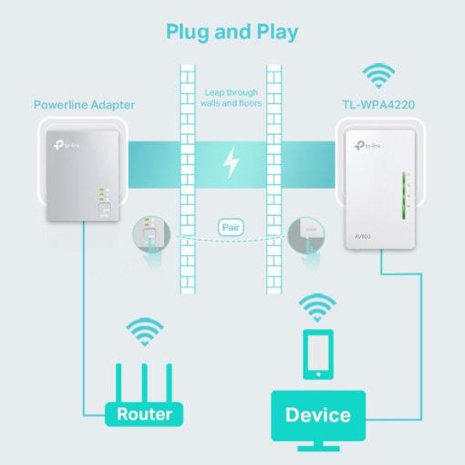 TP-Link AV600 Powerline Wi-Fi Extender